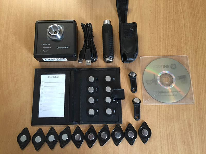 TS4 Tour Guard Kit