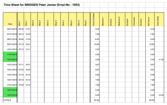 Example of a time sheet
